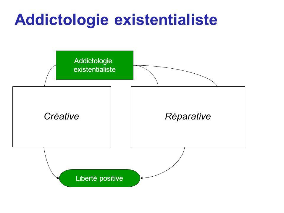 Addictologie existentialiste