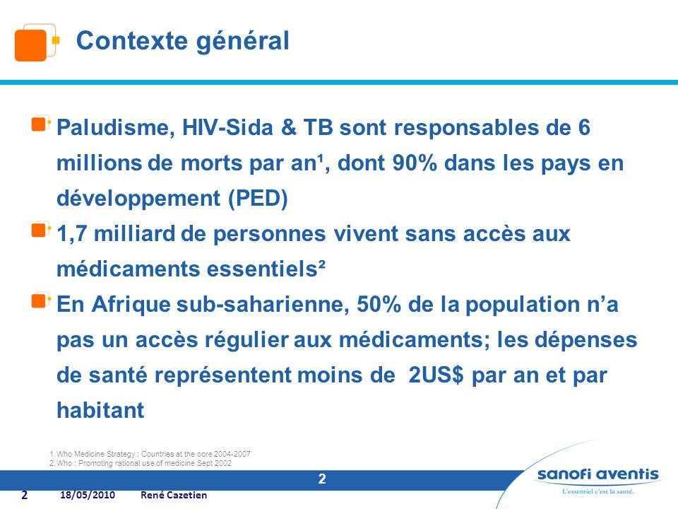 Contexte général Paludisme, HIV-Sida & TB sont responsables de 6 millions de morts par an¹, dont 90% dans les pays en développement (PED)