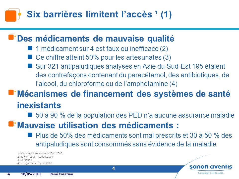 Six barrières limitent l'accès ¹ (1)