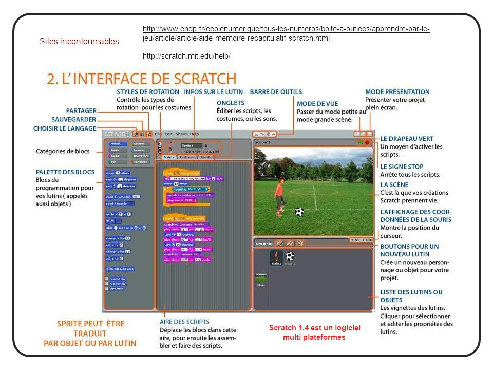 Scratch 1.4 est un logiciel multi plateformes