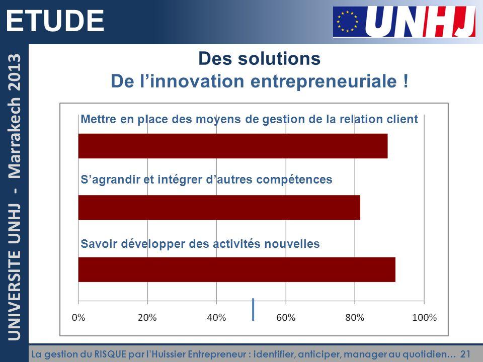 De l'innovation entrepreneuriale !