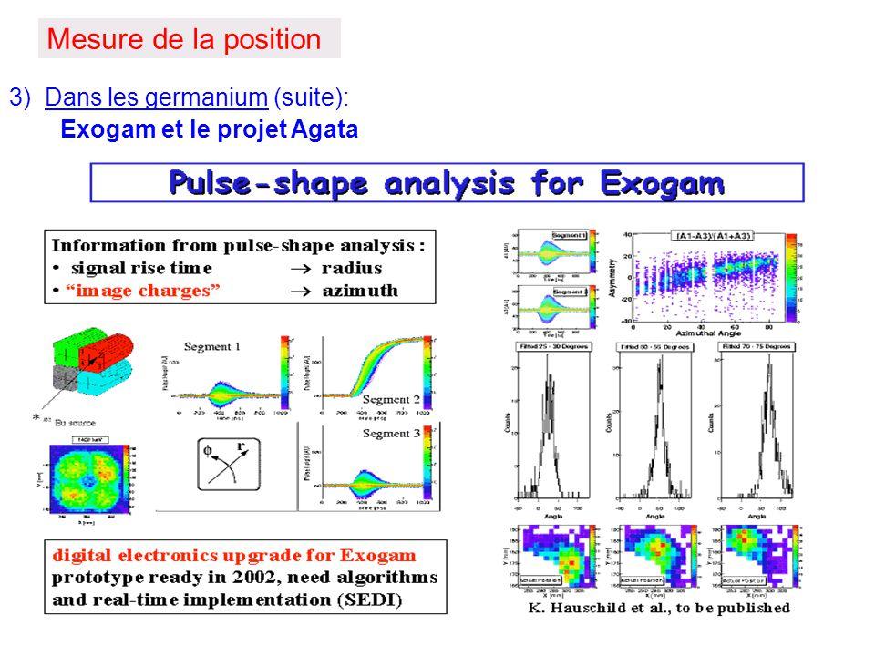 Mesure de la position 3) Dans les germanium (suite):