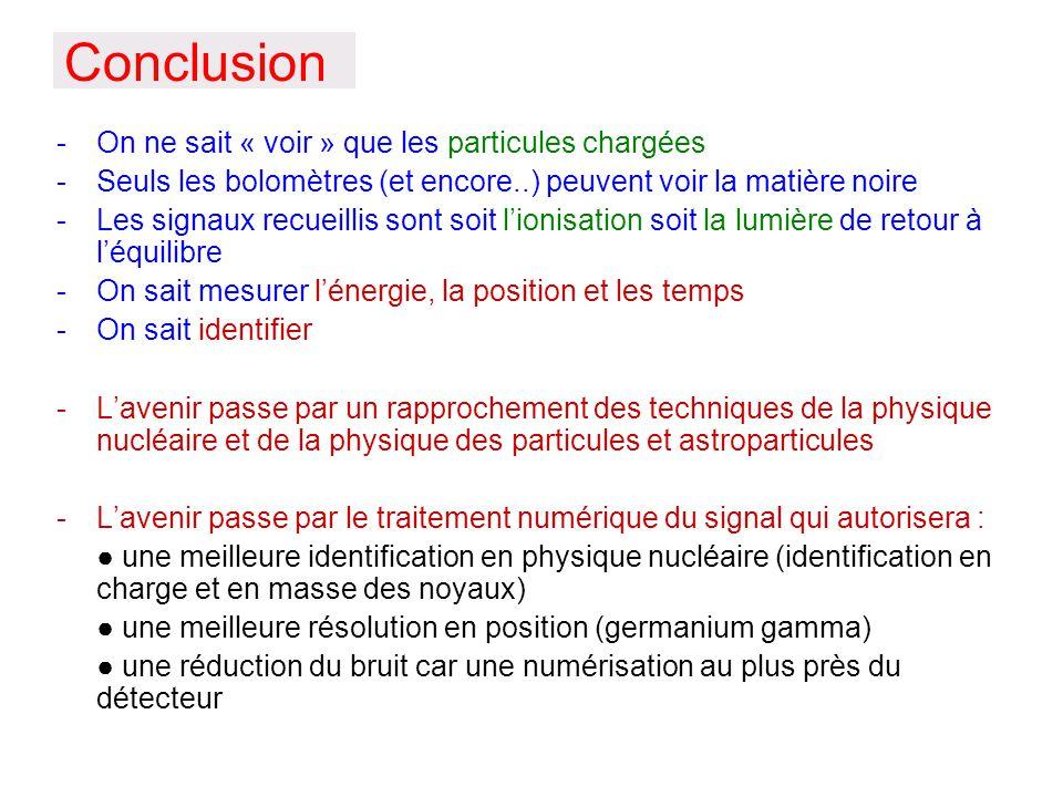 Conclusion On ne sait « voir » que les particules chargées