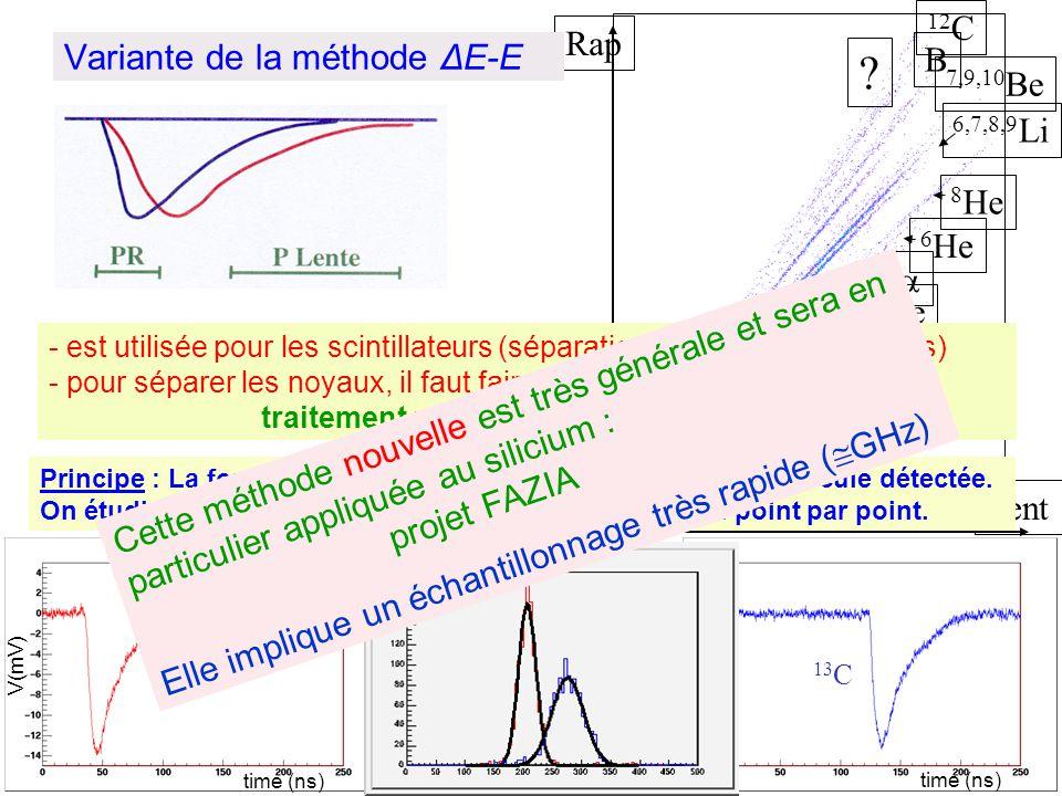 Variante de la méthode ΔE-E