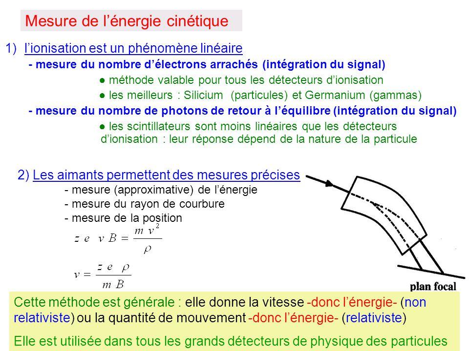Mesure de l'énergie cinétique