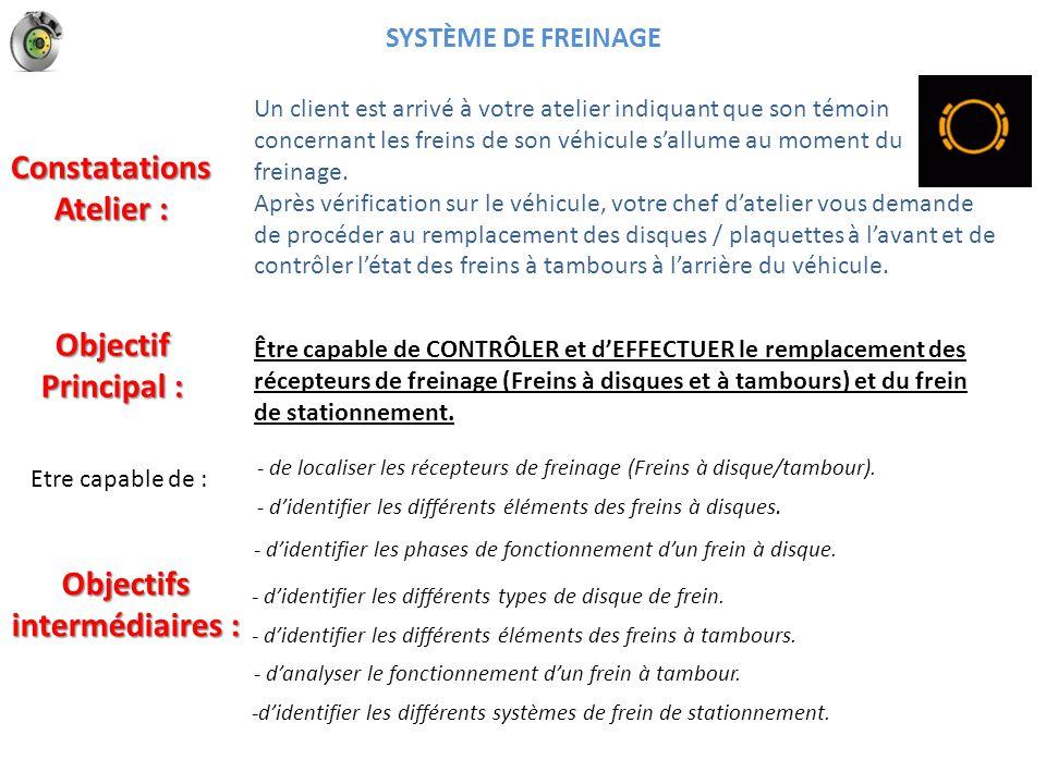 Constatations Atelier : Objectifs intermédiaires :