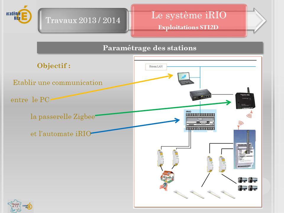 Paramétrage des stations