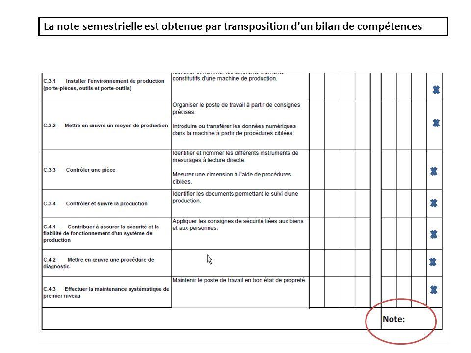 La note semestrielle est obtenue par transposition d'un bilan de compétences