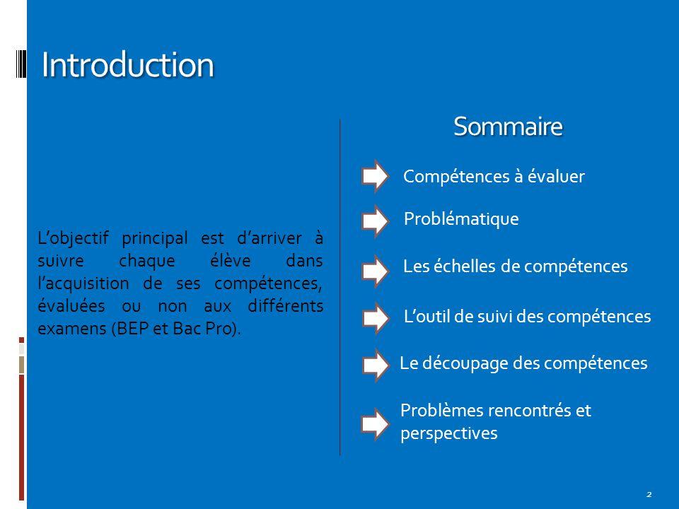 Introduction Sommaire Compétences à évaluer Problématique