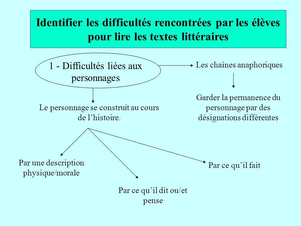 Identifier les difficultés rencontrées par les élèves pour lire les textes littéraires