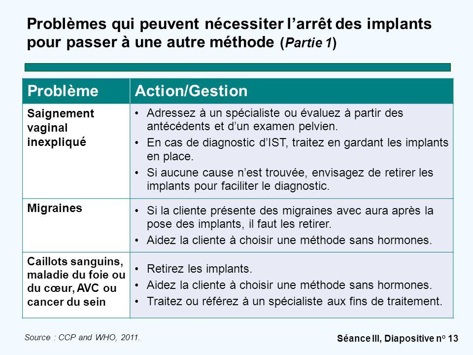 Problèmes qui peuvent nécessiter l'arrêt des implants pour passer à une autre méthode (Partie 1)