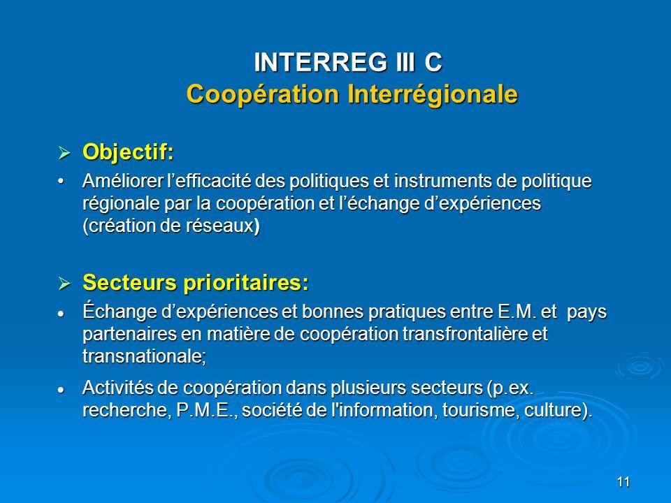 INTERREG III C Coopération Interrégionale