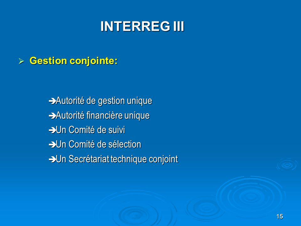 INTERREG III Gestion conjointe: Autorité de gestion unique