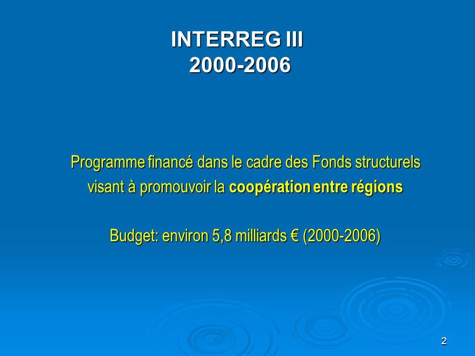 INTERREG III 2000-2006 Programme financé dans le cadre des Fonds structurels. visant à promouvoir la coopération entre régions.