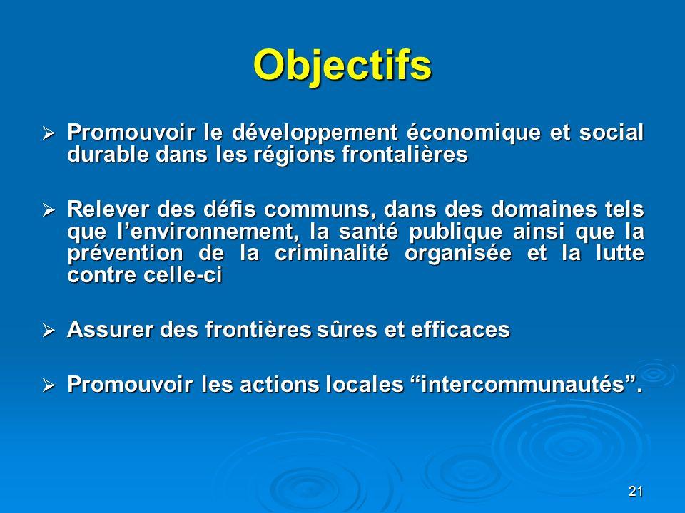 Objectifs Promouvoir le développement économique et social durable dans les régions frontalières.
