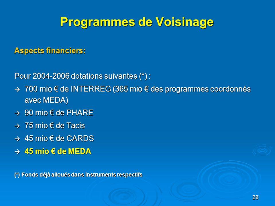 Programmes de Voisinage