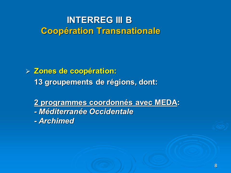 INTERREG III B Coopération Transnationale