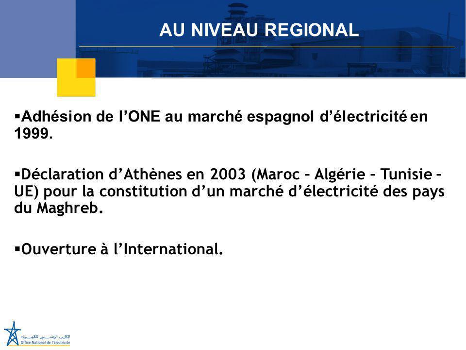 AU NIVEAU REGIONAL Adhésion de l'ONE au marché espagnol d'électricité en 1999.