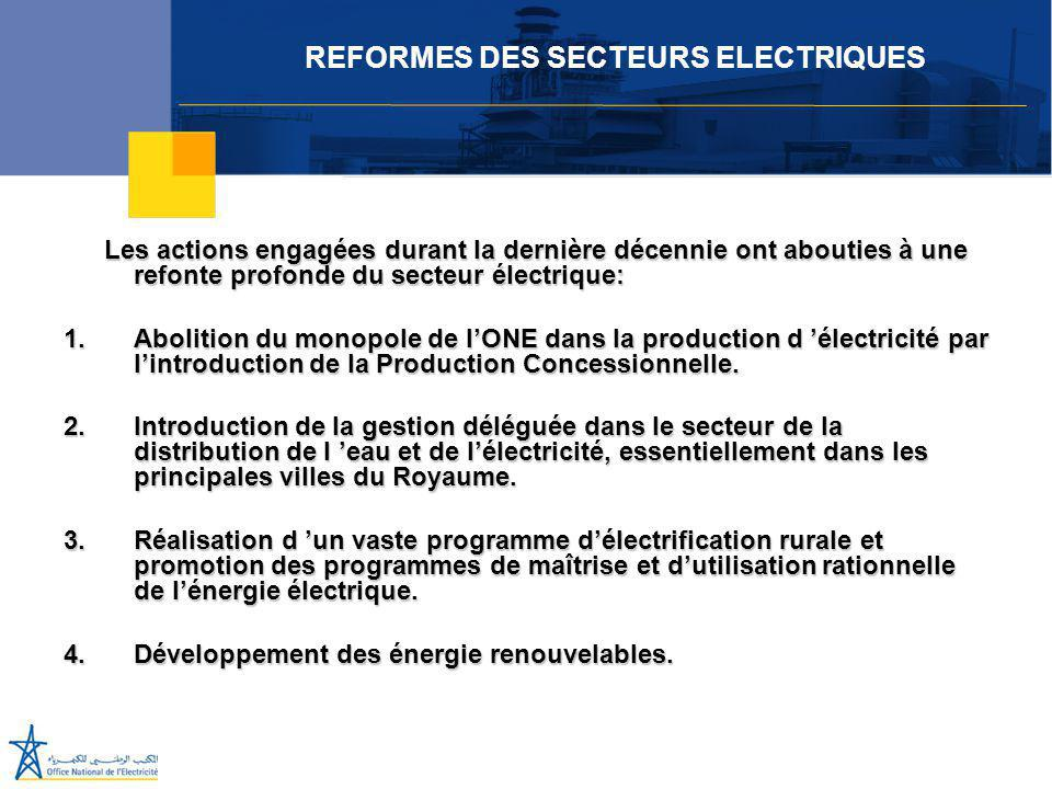 REFORMES DES SECTEURS ELECTRIQUES