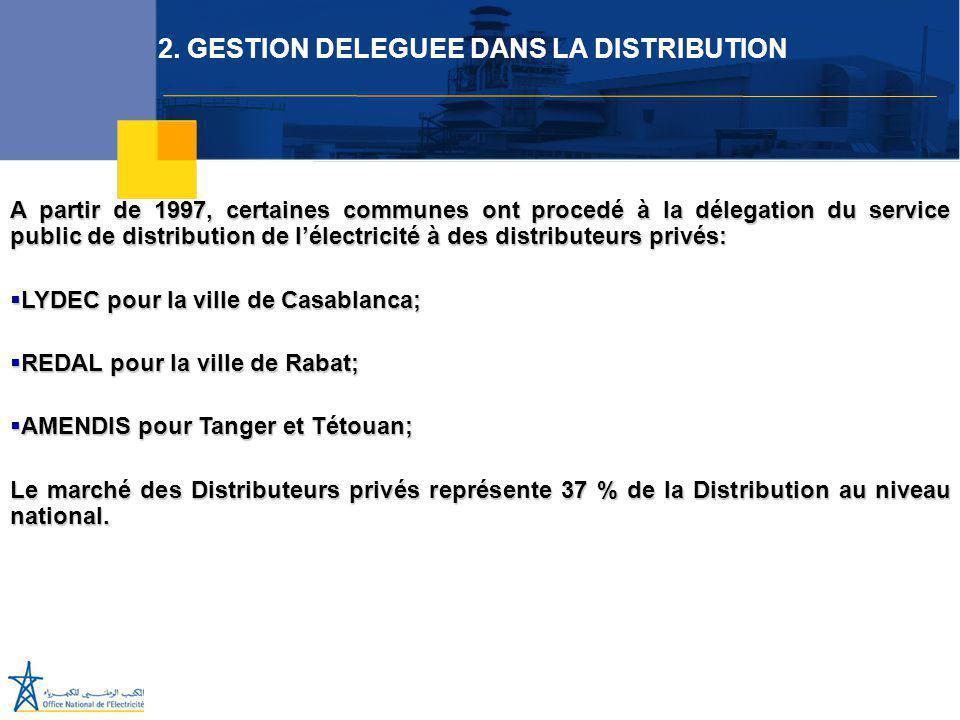 2. GESTION DELEGUEE DANS LA DISTRIBUTION