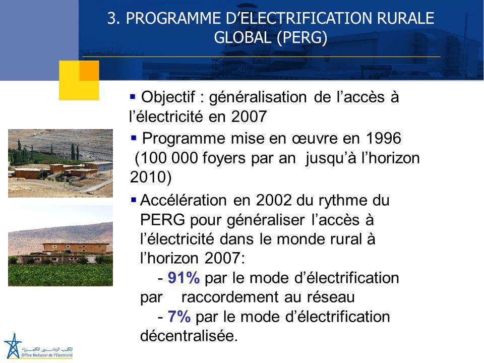 3. PROGRAMME D'ELECTRIFICATION RURALE GLOBAL (PERG)