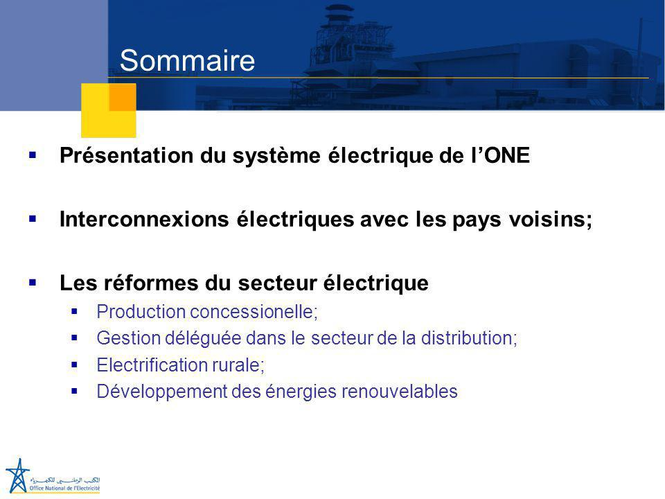 Sommaire Présentation du système électrique de l'ONE