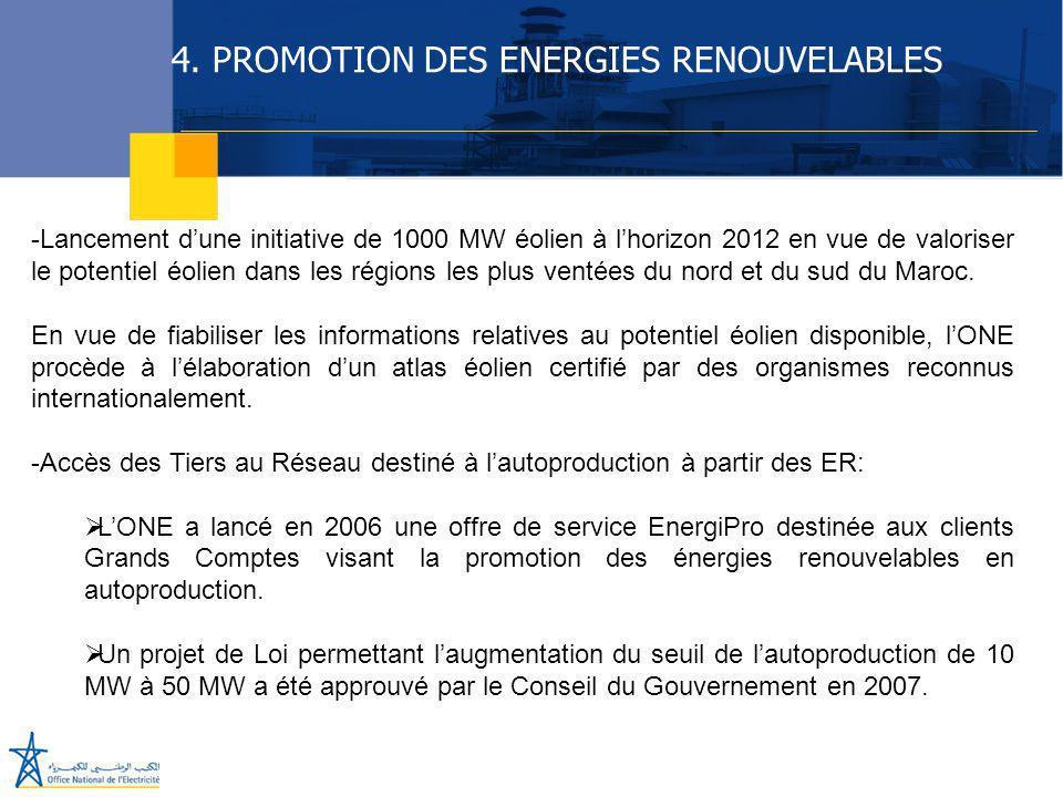 4. PROMOTION DES ENERGIES RENOUVELABLES