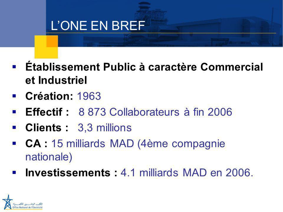 L'ONE EN BREF Établissement Public à caractère Commercial et Industriel. Création: 1963. Effectif : 8 873 Collaborateurs à fin 2006.