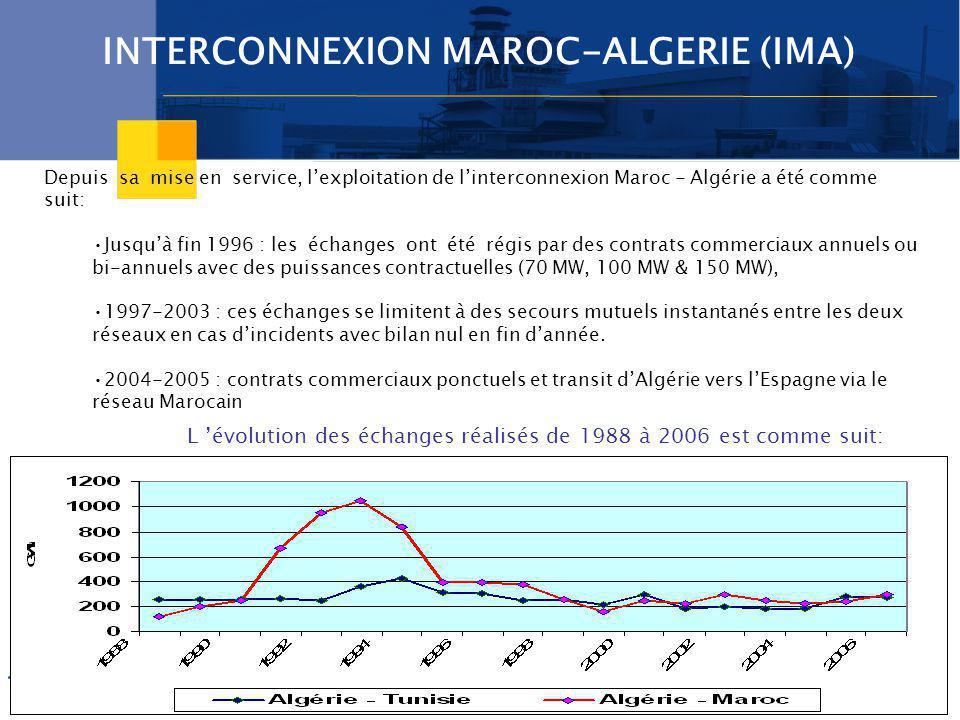 INTERCONNEXION MAROC-ALGERIE (IMA)