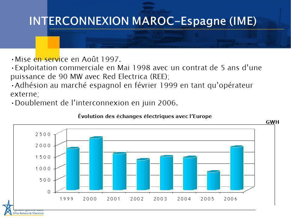 INTERCONNEXION MAROC-Espagne (IME)