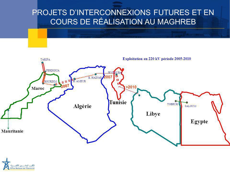 PROJETS D'INTERCONNEXIONS FUTURES ET EN COURS DE RÉALISATION AU MAGHREB
