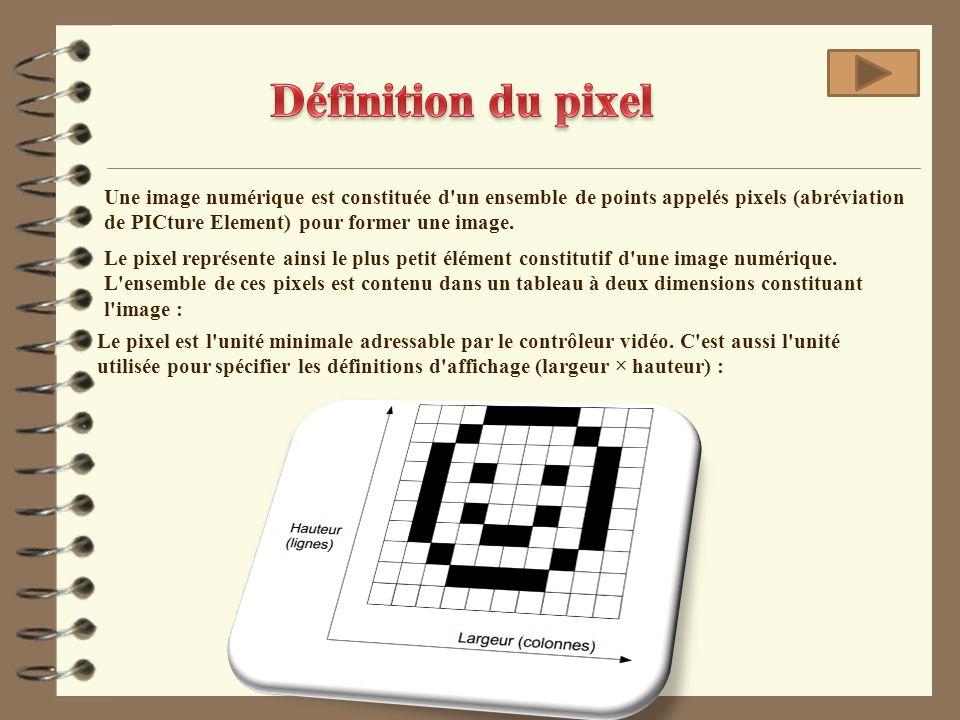 Définition du pixel Une image numérique est constituée d un ensemble de points appelés pixels (abréviation de PICture Element) pour former une image.