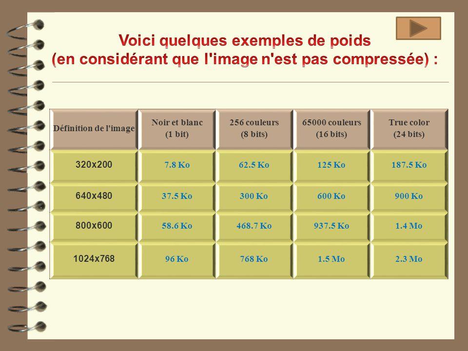 Voici quelques exemples de poids (en considérant que l image n est pas compressée) :