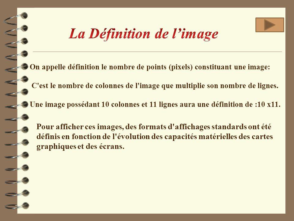 La Définition de l'image
