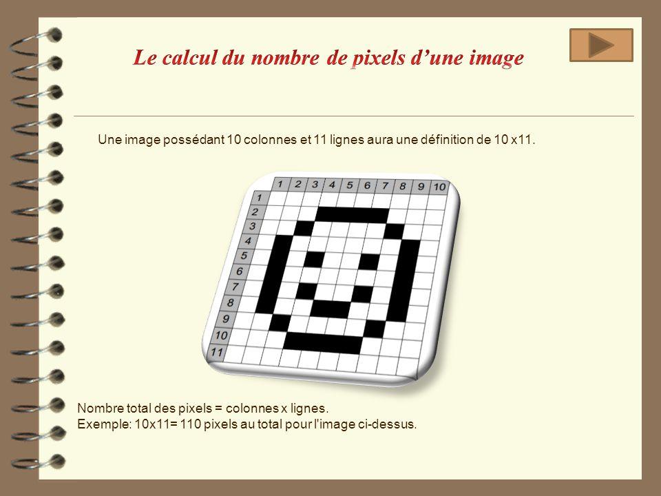 Le calcul du nombre de pixels d'une image