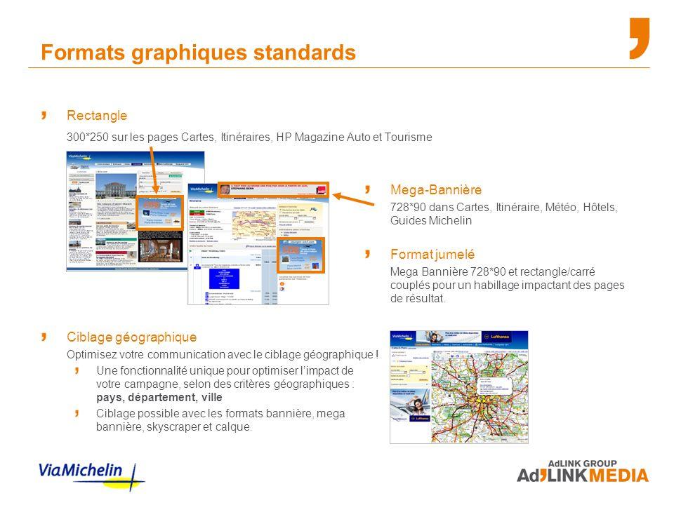 Formats graphiques standards