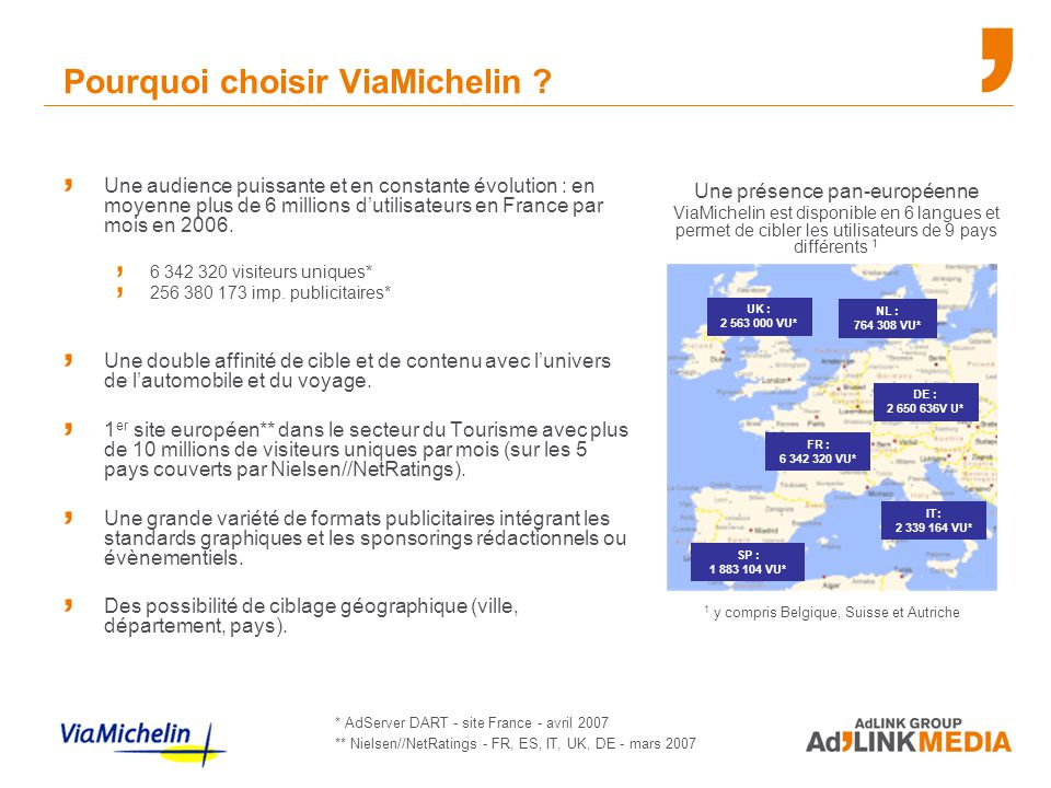 Pourquoi choisir ViaMichelin