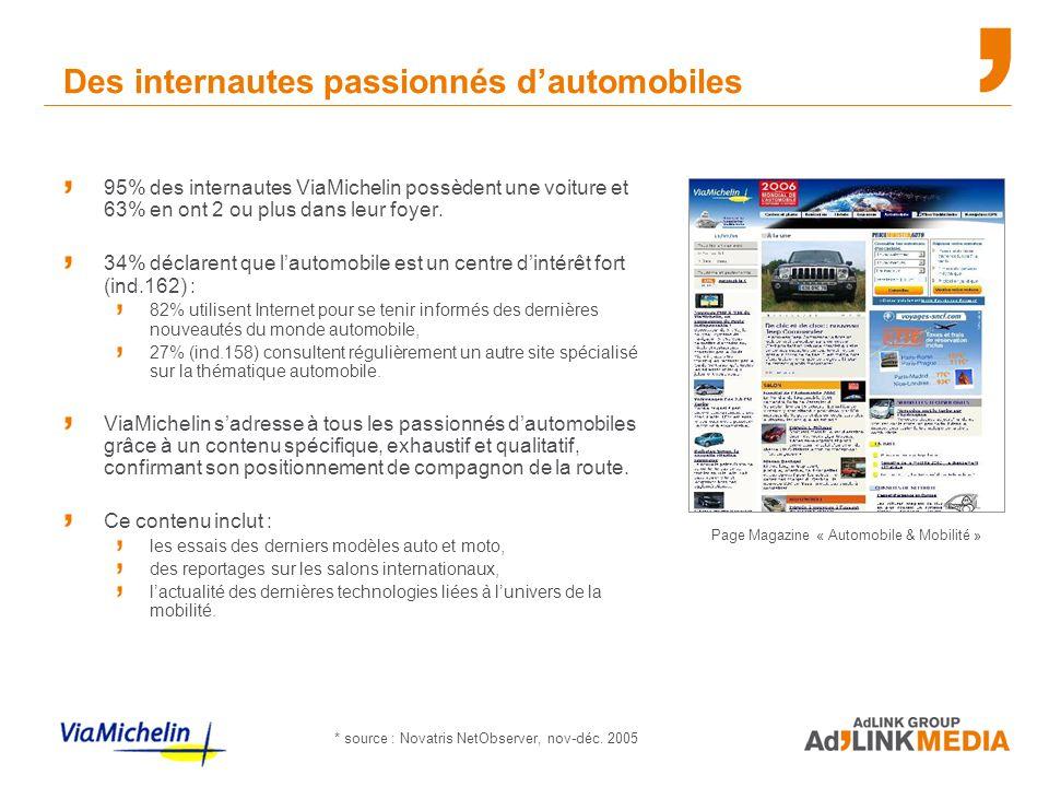 Des internautes passionnés d'automobiles