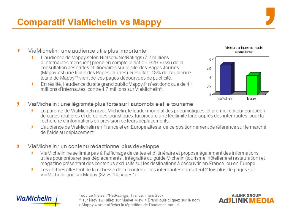 Comparatif ViaMichelin vs Mappy