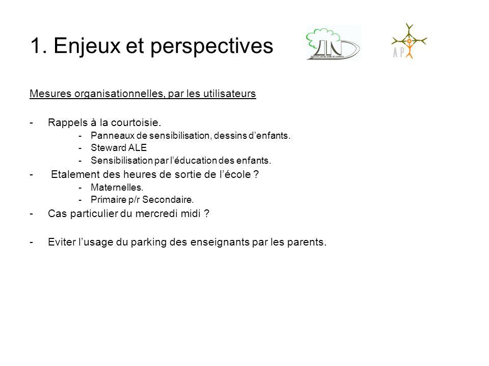 1. Enjeux et perspectives
