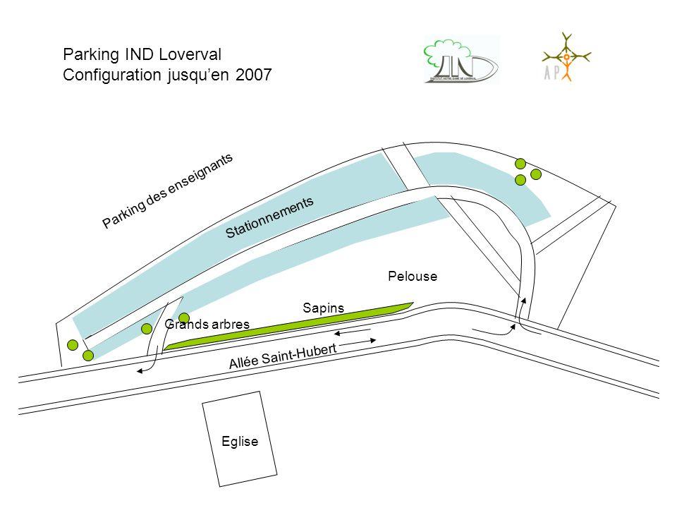 Configuration jusqu'en 2007
