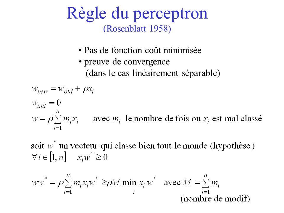 Règle du perceptron (Rosenblatt 1958)