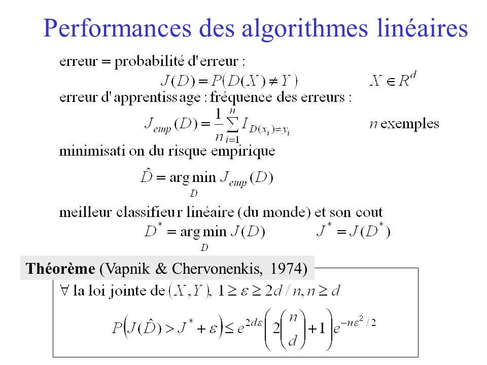 Performances des algorithmes linéaires