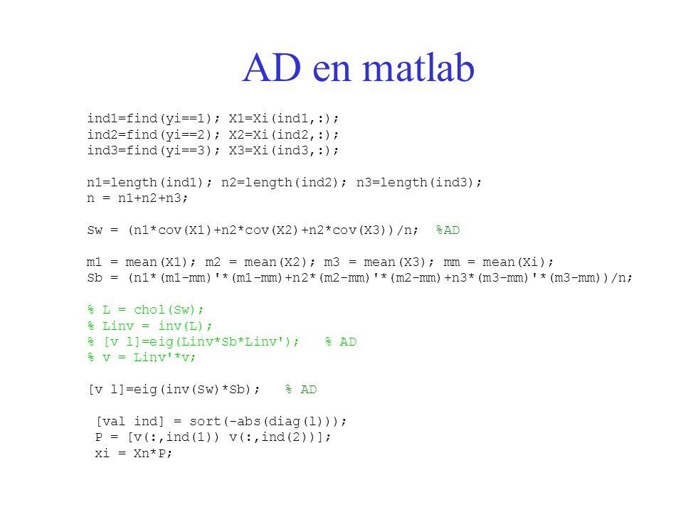 AD en matlab ind1=find(yi==1); X1=Xi(ind1,:);