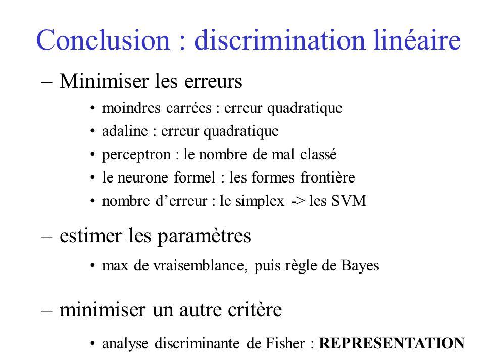 Conclusion : discrimination linéaire