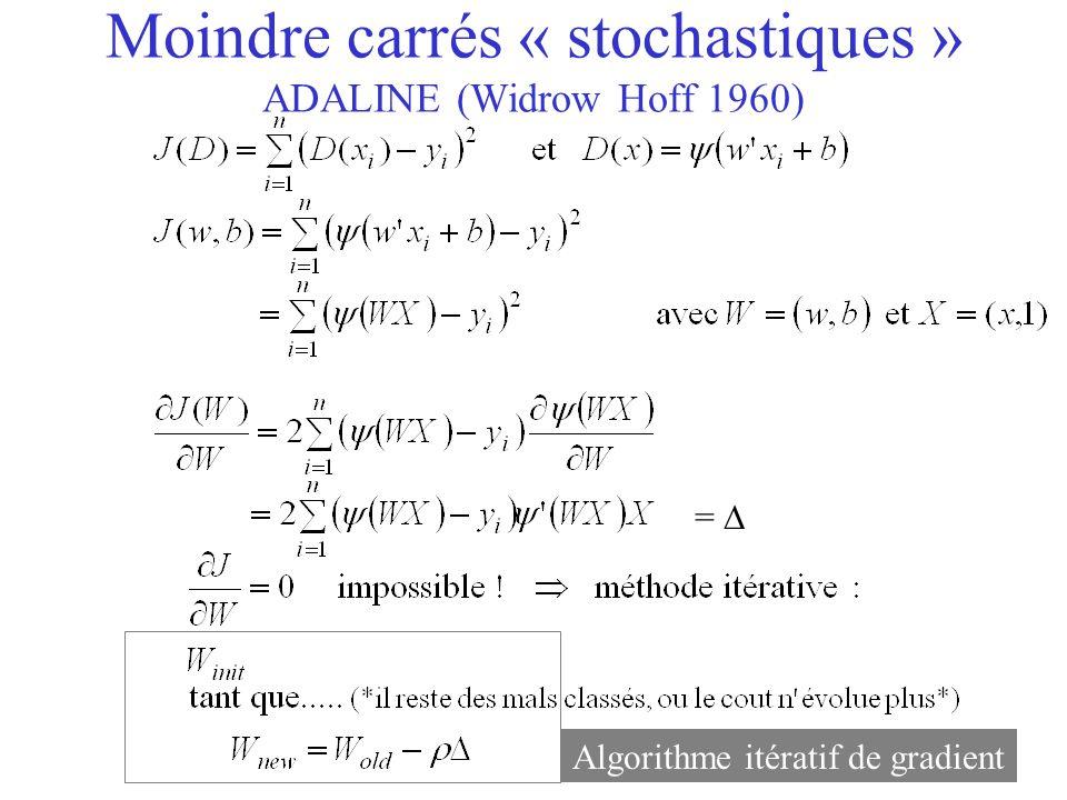 Moindre carrés « stochastiques » ADALINE (Widrow Hoff 1960)