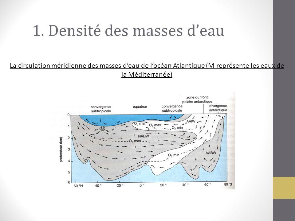 1. Densité des masses d'eau