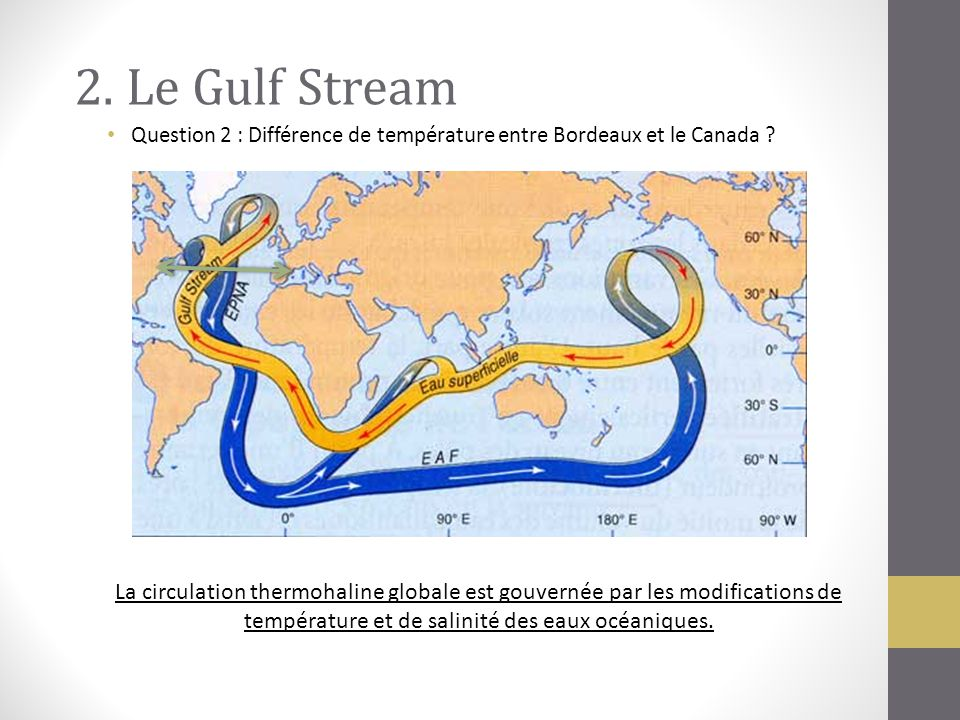 2. Le Gulf Stream Question 2 : Différence de température entre Bordeaux et le Canada