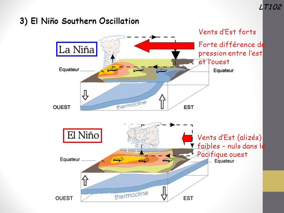3) El Niño Southern Oscillation