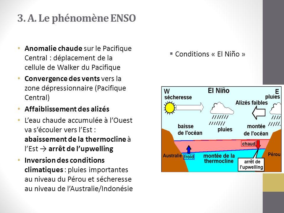 3. A. Le phénomène ENSO Anomalie chaude sur le Pacifique Central : déplacement de la cellule de Walker du Pacifique.